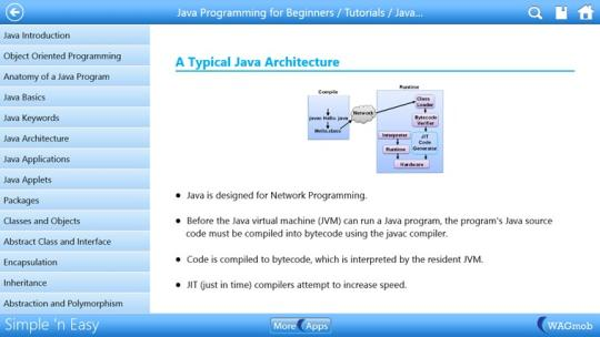 Java Programming by WAGmob