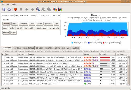 Jet Profiler for MySQL