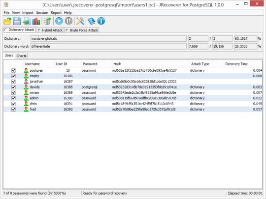 JRecoverer for PostgreSQL Passwords
