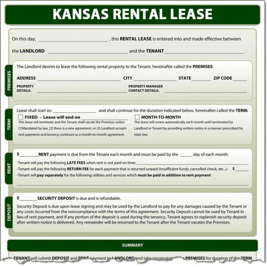Kansas Rental Lease