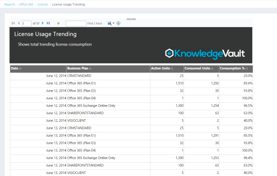Knowledge Vault for Office 365