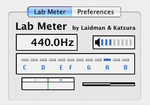 Lab Meter AU