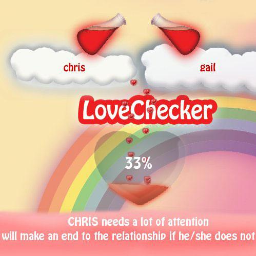 Love Checker