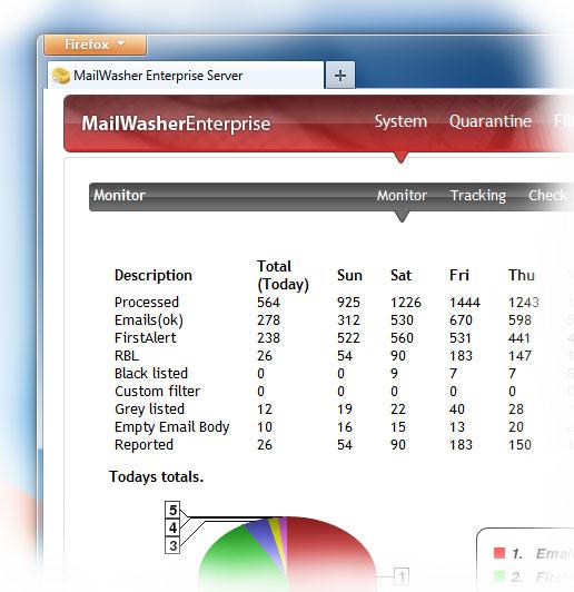 mailwasher-enterprise-server_1_51916.jpg