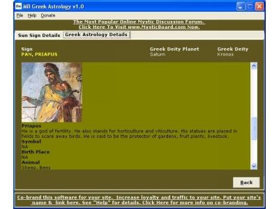MB Greek Astrology