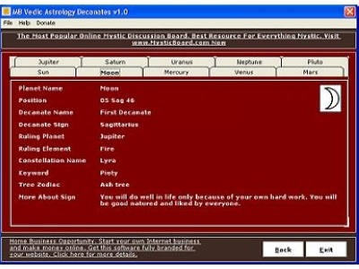 MB Vedic Astrology Decanates