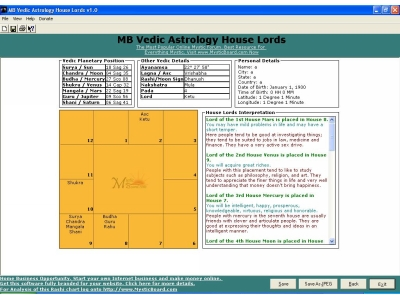 MB Vedic Astrology House Lords