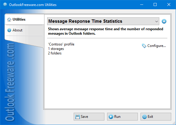 Message Response Time Statistics