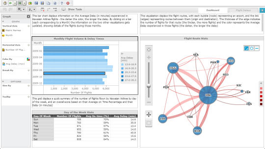 MicroStrategy Analytics Desktop