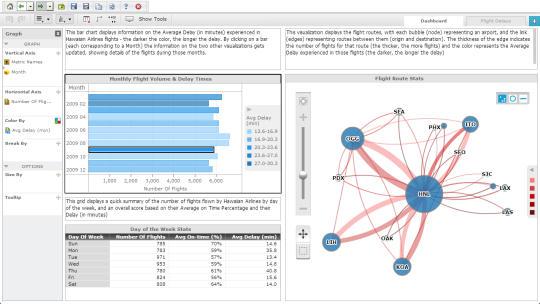 MicroStrategy Analytics Desktop