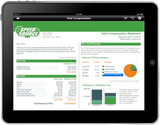 MicroStrategy Analytics Express