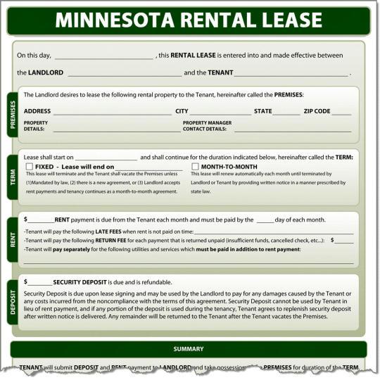 Minnesota Rental Lease