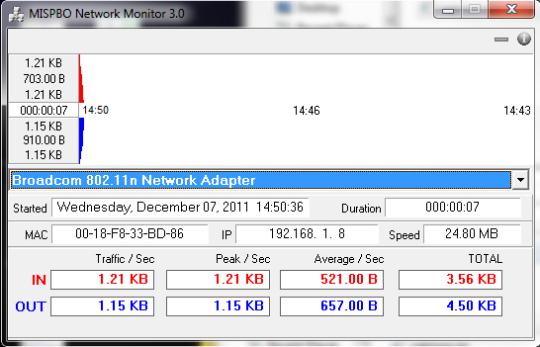 Mispbo Network Monitor