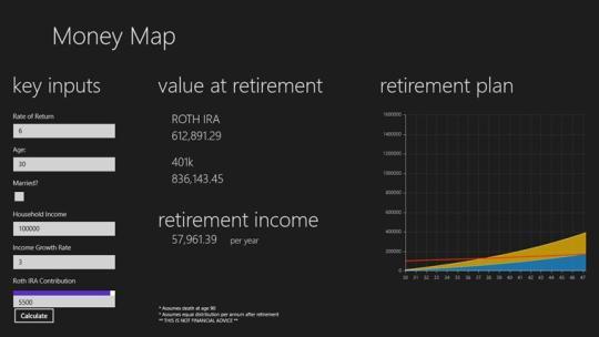 money-map-for-windows-8_1_54975.jpg