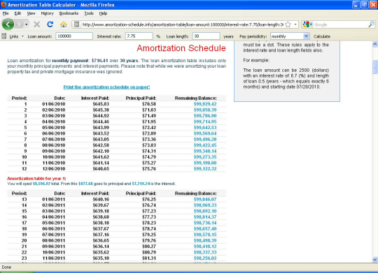 Mortgage Loan Calculator Toolbar with Amortization Schedule