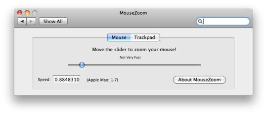 MouseZoom