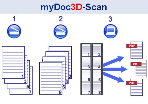myDoc3D-Scan