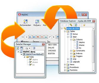 MySQL Data Access Components for Delphi and C++Builder 2009