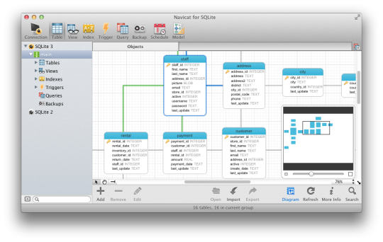 Navicat Essentials for SQLite