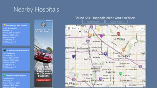 Nearby Hospitals