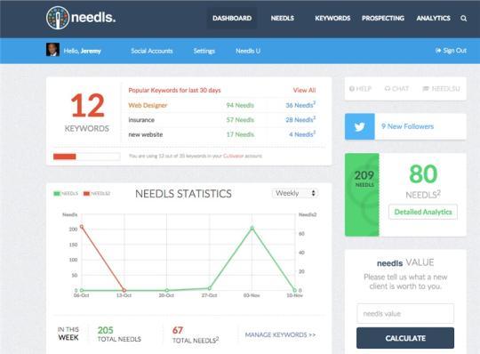 Needls Social Media Lead Identifier