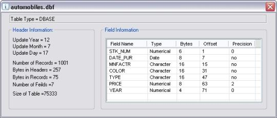 Neotrek DBF Database Express