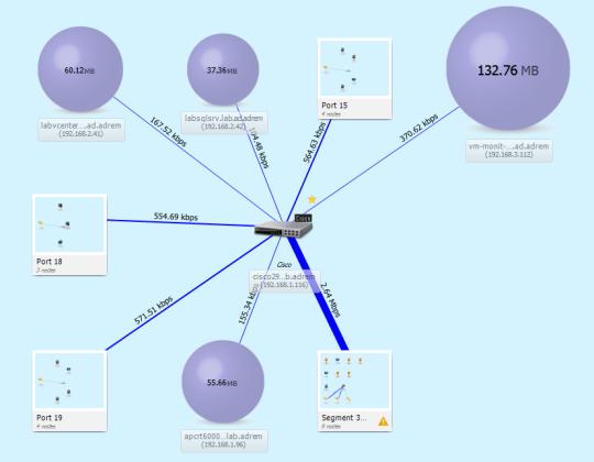 NetCrunch Server