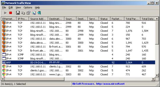 NetworkTrafficView (64-bit)