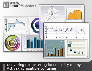 Nevron 3DChart for ActiveX