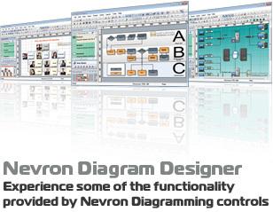 Nevron Diagram Designer