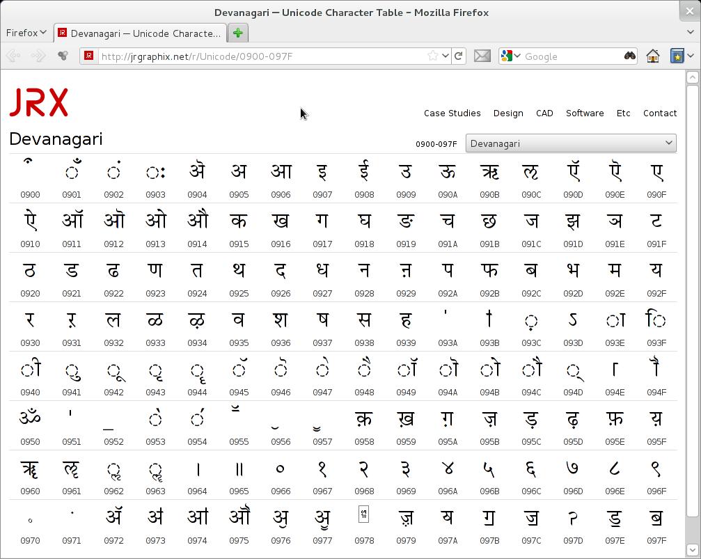 nithyananda-hindi-unicode-font_2_87756.png
