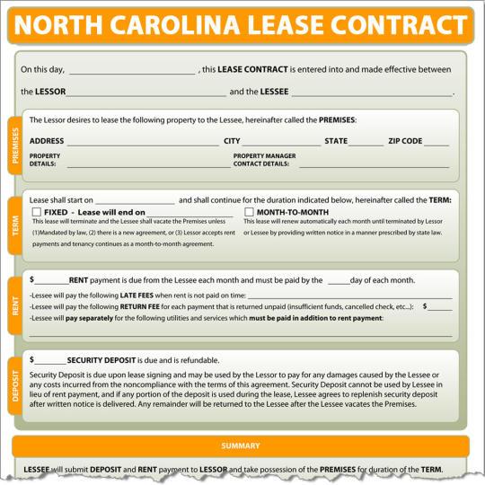 North Carolina Lease Contract