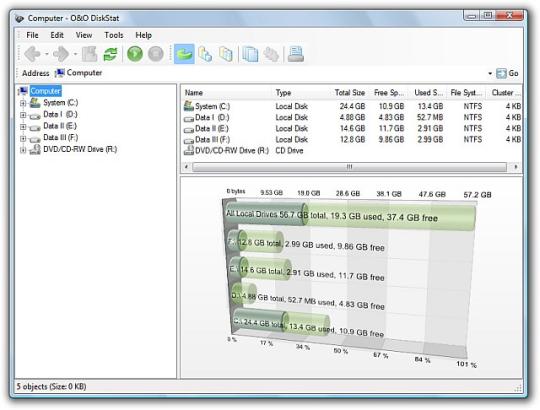 O&O DiskStat Server Edition