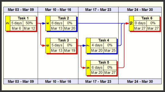 pert-chart-expert_1_11230.png