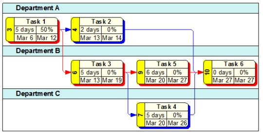 pert-chart-expert_2_11230.png