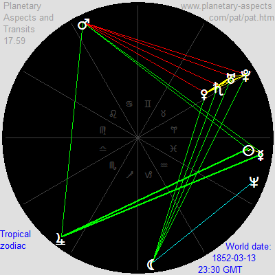 planetary-aspects-and-transits_5_10000.png