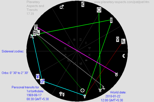 planetary-aspects-and-transits_6_10000.png