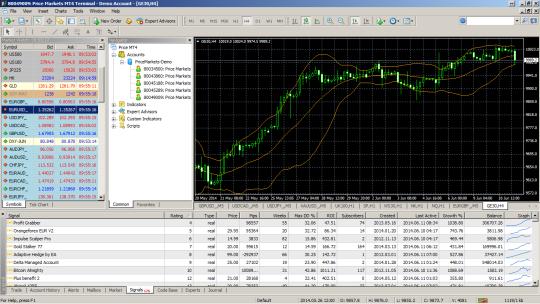 Price Markets MT4