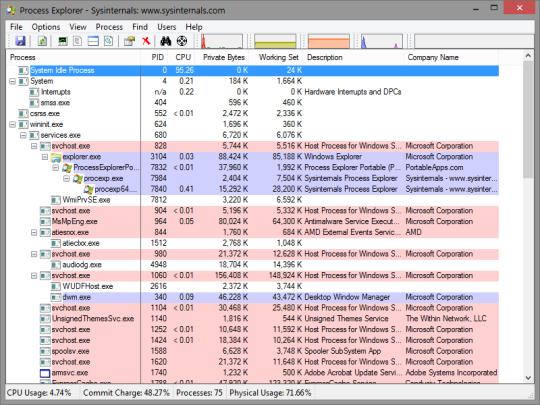 Process Explorer Portable