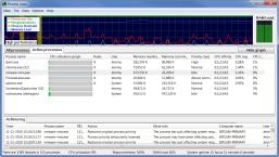 Process Lasso Portable (32-bit)