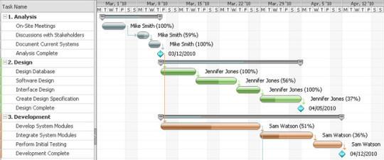 projectmanager-com_1_20897.jpg