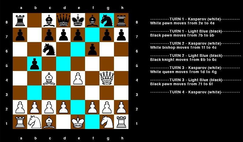 Python Chess