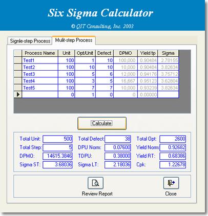 QIT Sigma Calculator
