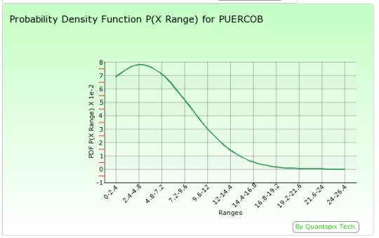 quantopix-analytics-system-qas_2_8910.png