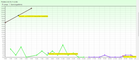 Quantopix Analytics System (QAS)