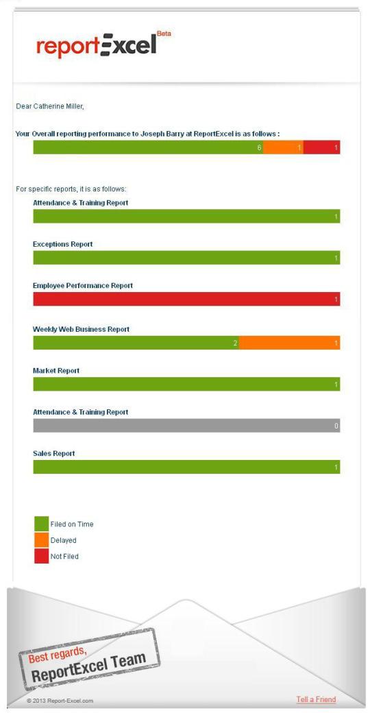 Report Excel
