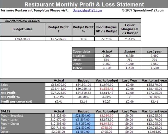 تحميل مجاني Restaurant Monthly Profit And Loss Statement Template For Excel إلى Windows البرمجيات
