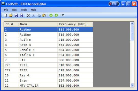 RTD Channel Editor