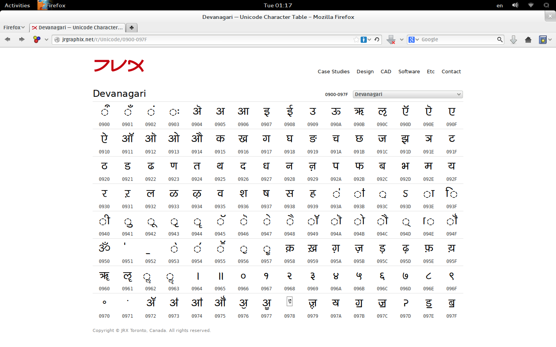 Sadhguru Hindi Unicode Font