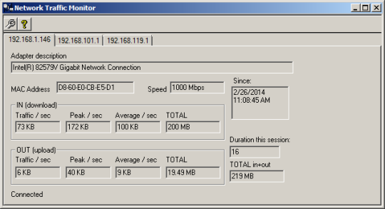 Samoila Network Traffic Monitor